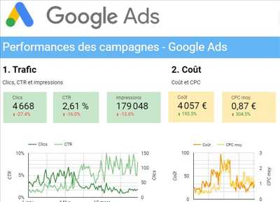 Exemple Consultant Adwords n°905 zone Aisne par Agence-Web-Veesible